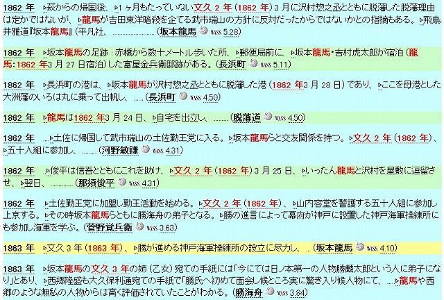 Result-YS-Ryoma.jpg
